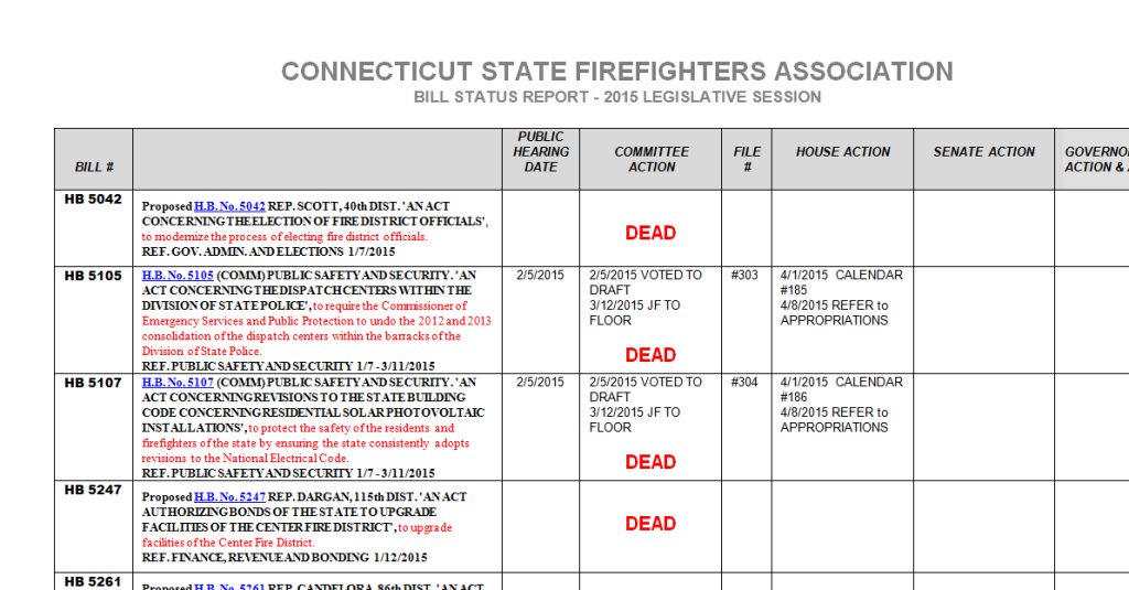 CSFA_House_Bill_Status_Report_Update_050915