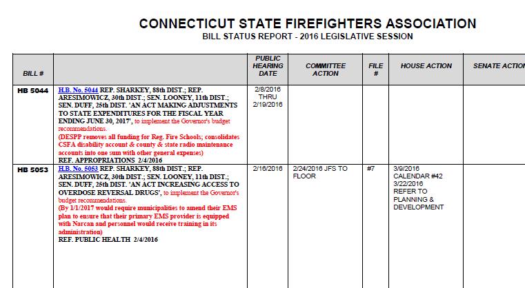CSFA_House_Bill_Status_Report_032916